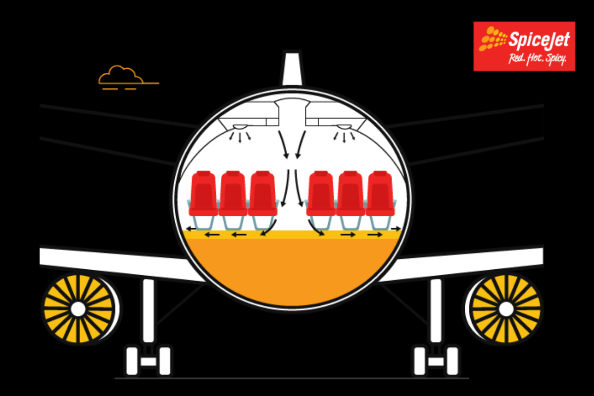 spicejet-cabin-purified-air-to-keep-your